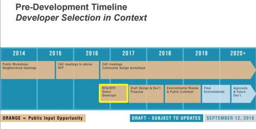 brcac_developer_timeline_2016_09_12