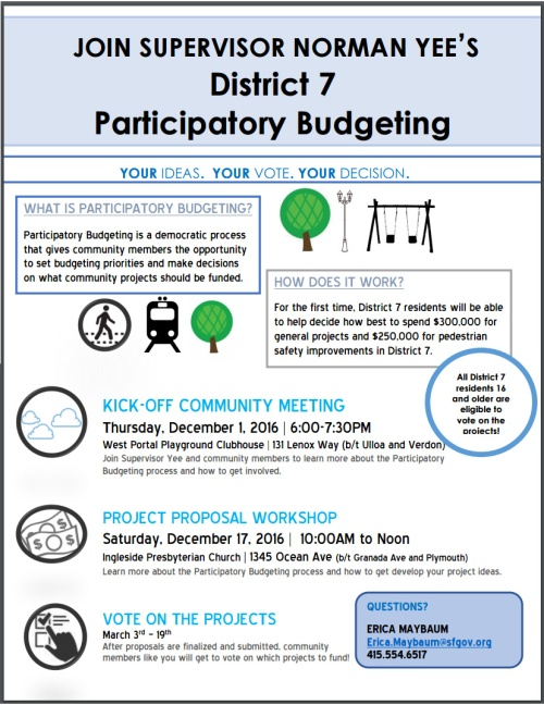 d7_participatory_budgeting_2016_11_22