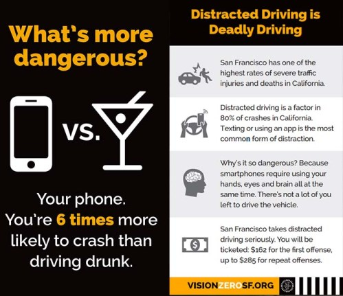 VisionZero_distracted_driving_2018_01