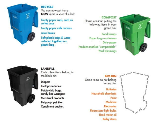 new_recycling_items_2018_02_09